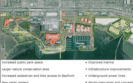 Is Chula Vistas Bayfront Plan In the Bag San Diego Reader