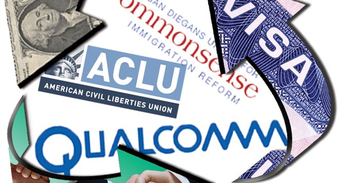 Qualcomm executives' interest in immigration issues may be connected with their desire to hire educated, but lower paid, foreign workers.