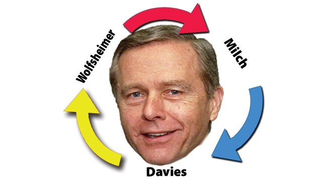 Pete Wilson's triangle of trust