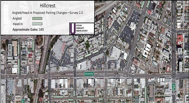 About 145 More Cars Can Jam Into Hillcrest San Diego Reader