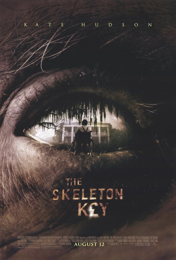an analysis of the skeleton key the monkey in the mirror and tattersall The skeleton of the elephant is made up of 326 such as dung beetles and monkeys provision of 'urban corridors' which allow the animals access to key.