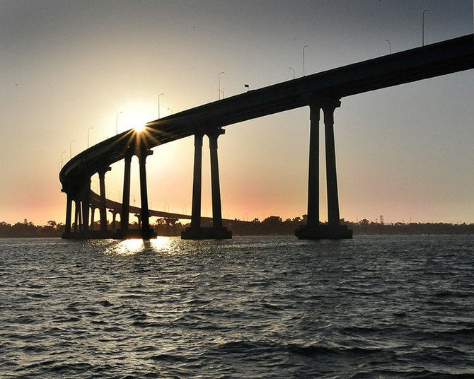 Sun setting behind the Coronado Bridge
