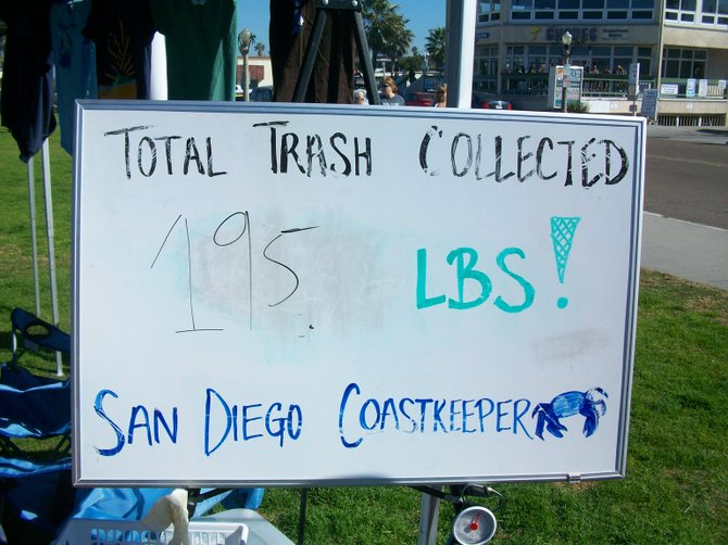 Weight of total trash picked up at Coastkeeper beach clean up on January 22nd.
