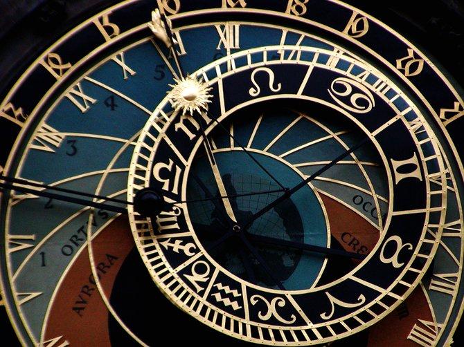 Prague most recognized Astronomical Clock - Orloj.