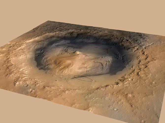 Gale Crater - Curiosity's landing site on Mars
