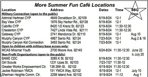 Additional free lunch locations