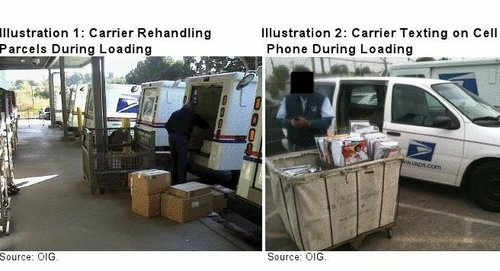 Source: Postal Service Audit of San Diego Mail Carriers