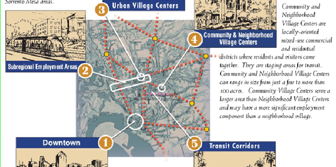 Image of San Diego City of Villages plan from reinventingthegeneralplan.org
