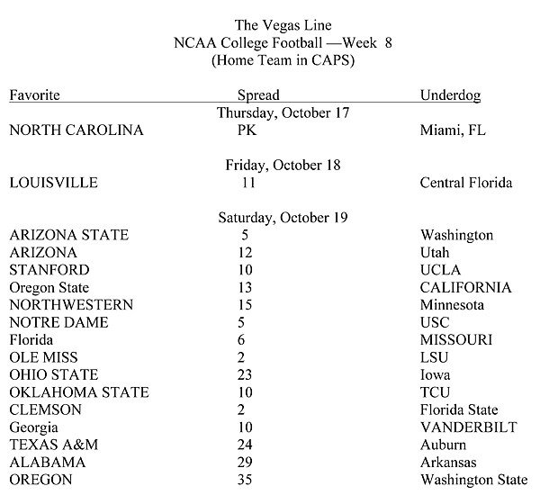 Vegas Line: NCAA College Football — Week 8