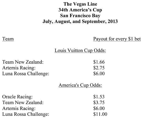 Vegas Line: 34th America's Cup