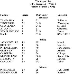 NFL Preseason — Week 1