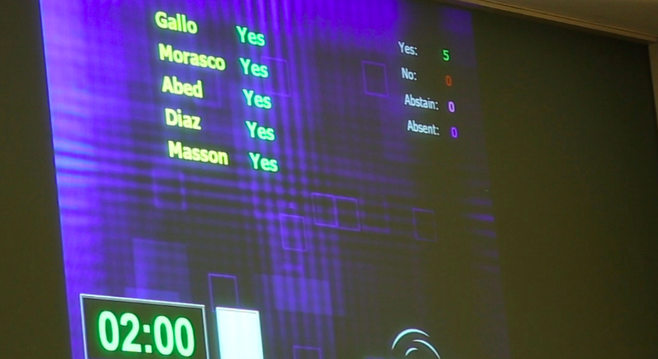 The vote, as it read on the monitor in council chambers