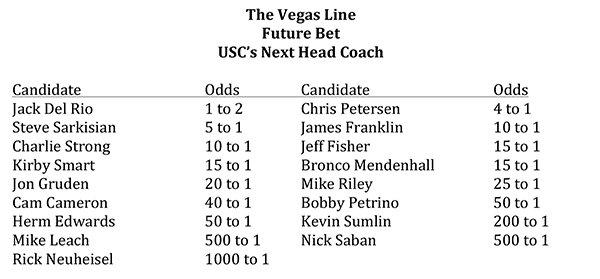 The Vegas Line Future Bet: USC's next head coach.