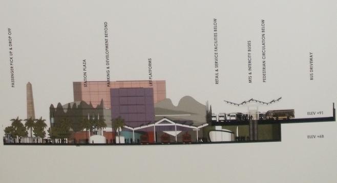 Proposed San Ysidro transit center (option 3)