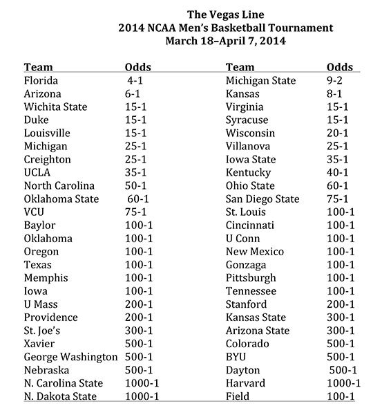 The Vegas Line  2014 NCAA Men's Basketball Tournament