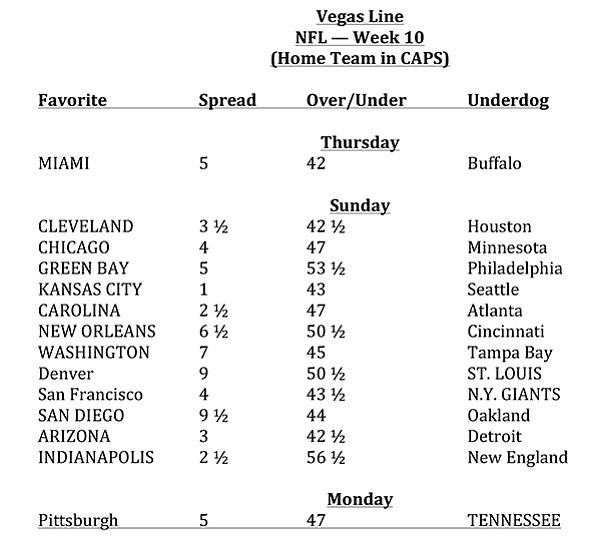 The Vegas Line NFL Week 10