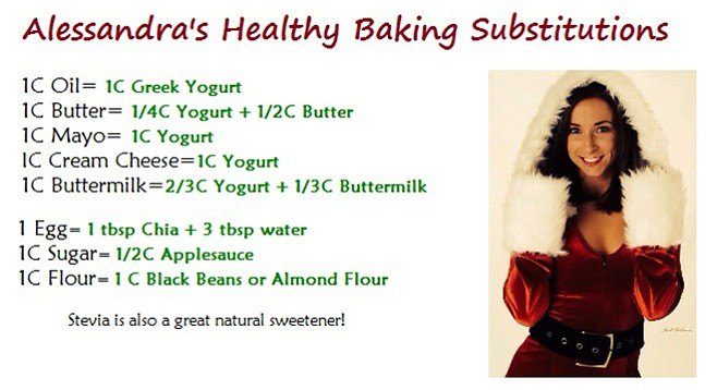 Healthy alternatives at the holiday table...anyone?