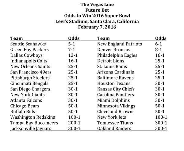 vegas line on bowl games vegas line super bowl 2015