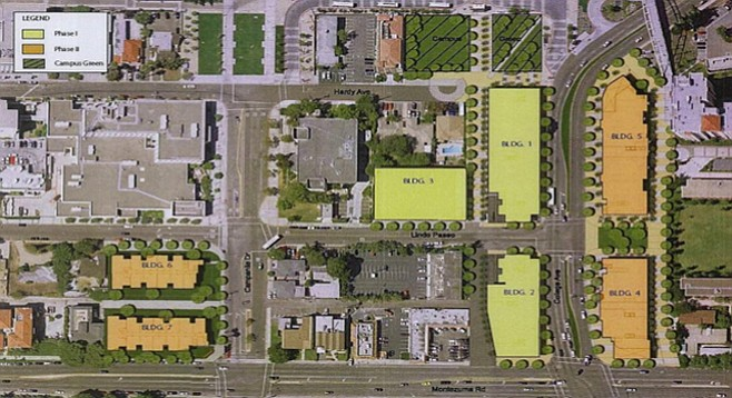 Aerial view of South Campus Plaza Project