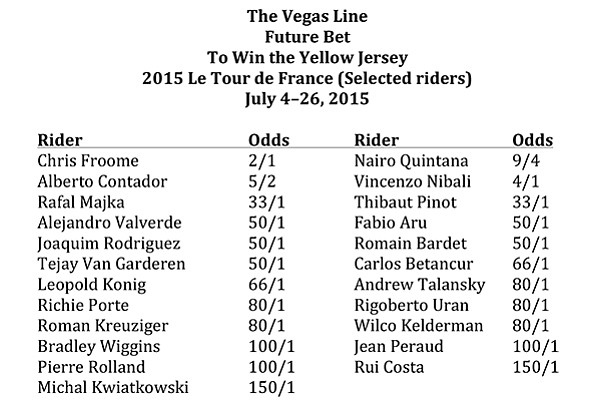 Future Bet to Win the Yellow Jersey 2015 Le Tour deFrance (selected riders): July 4–26, 2015
