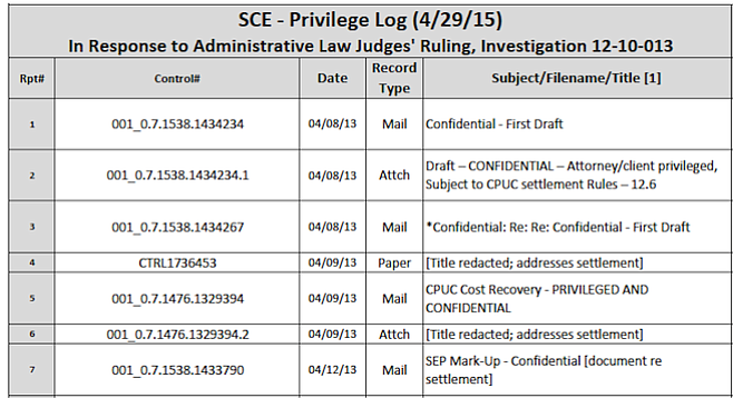 "A ""privilege log"" indicates documents Edison isn't willing to turn over."