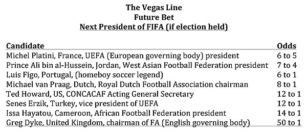 Future Bet: Next President of FIFA (if election held)