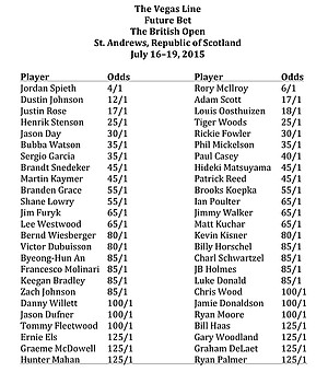 Future Bet: The British Open, St. Andrews, Republic of Scotland