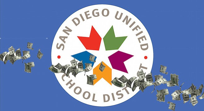 San Diego Unified's poor money management practices don't seem to merit a slap on the wrist.