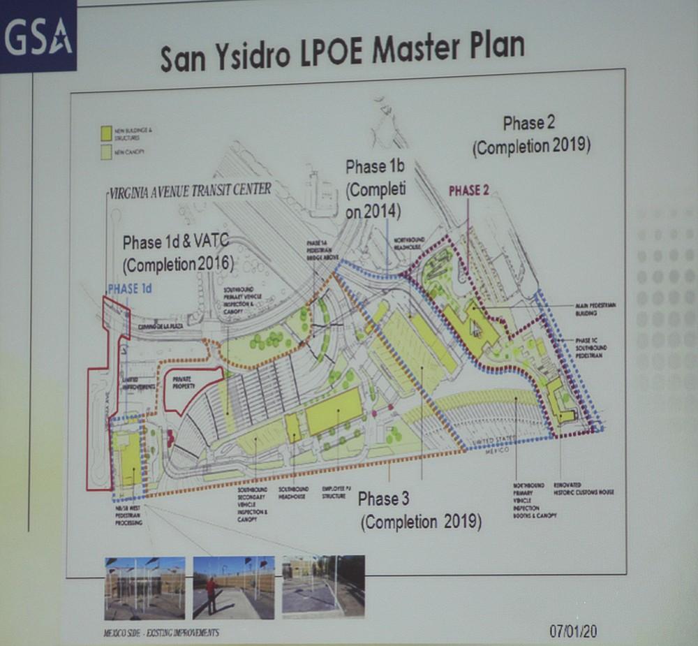 San Ysidero LPOE Master Plan