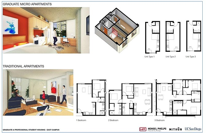 Floor plans of UCSD project