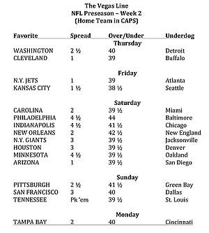 NFL Preseason: Week 2 (Home Team in CAPS)