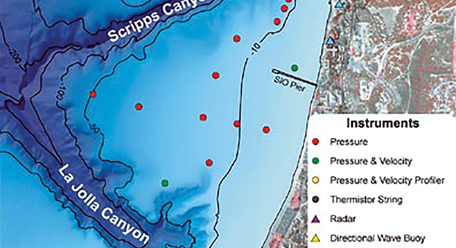 Why kayak fishing got going in la jolla san diego reader for Fishing lakes in san diego