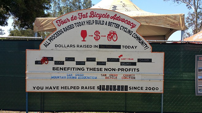 Funds dedicated to local bicycle advocacy