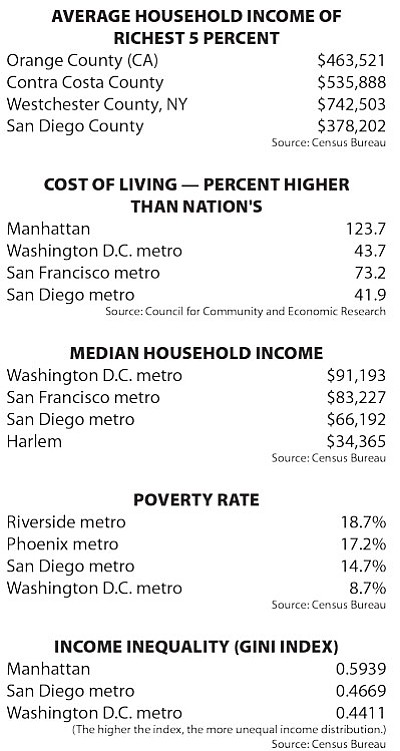 United States Census Bureau's income and poverty data for 2014