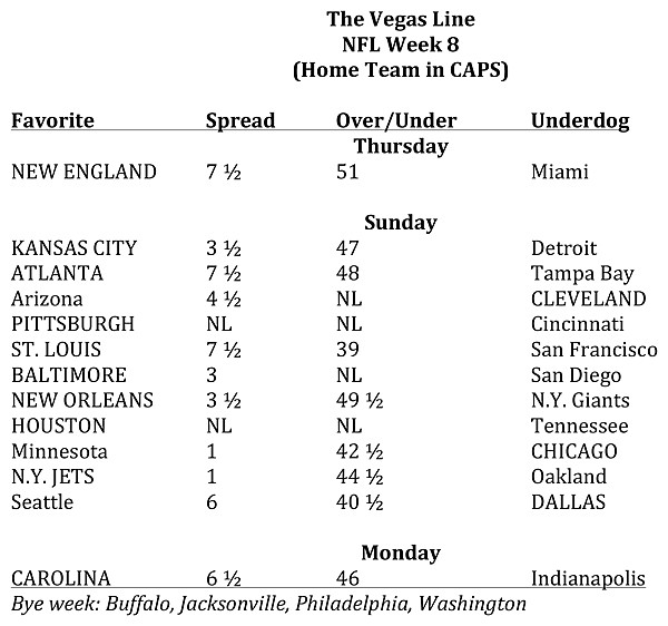 The Vegas Line: NFL Week 8 (home team in caps)