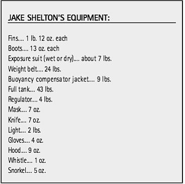 Shelton's equipment