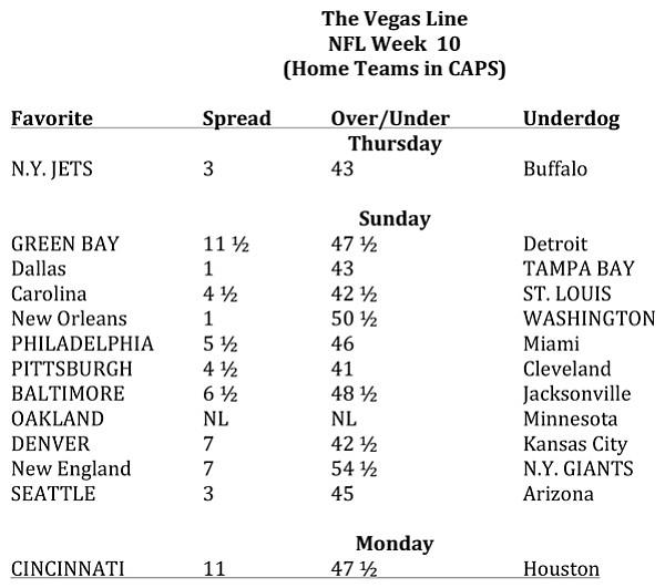 The Vegas Line, NFL Week 10 (home teams in caps)