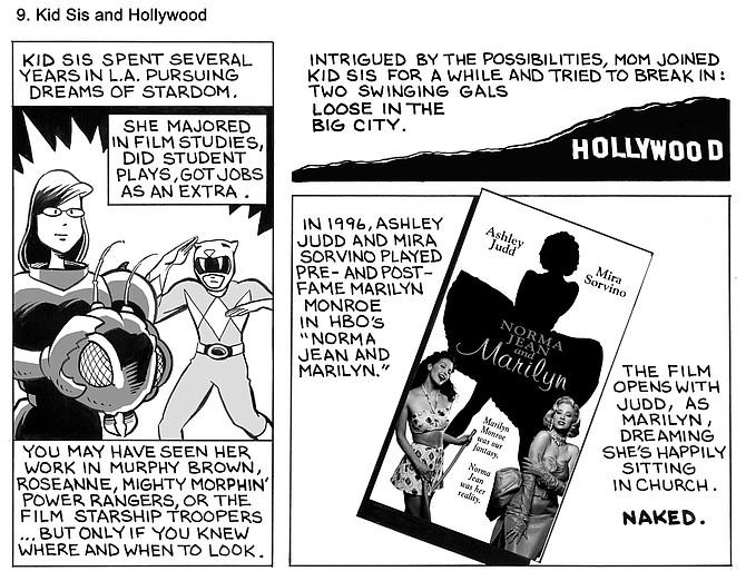 Kid Sis and Hollywood