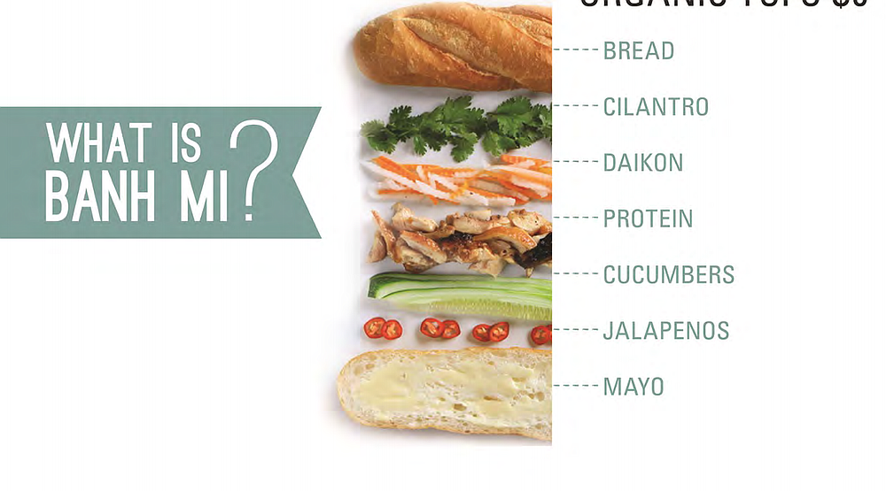 What is bánh mì? The Food Shop menu wants to tell you.