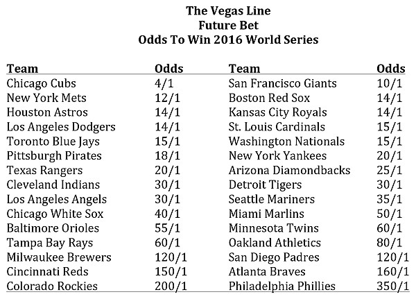 The Vegas Line: Odds to Win, 2016	 World Series Future Bet