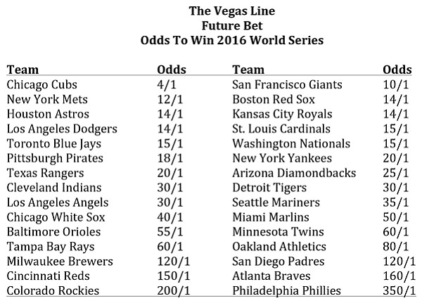 World series gambling lines handicapping gambling
