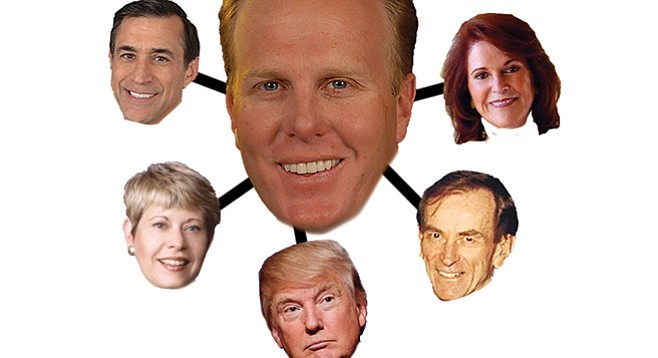 Kevin Faulconer and friends (clockwise from extreme right: Jenny, Linden, Donald, Ronne, and Darrell)