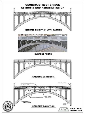 Comparison of the 1914 design with the bridge's current state