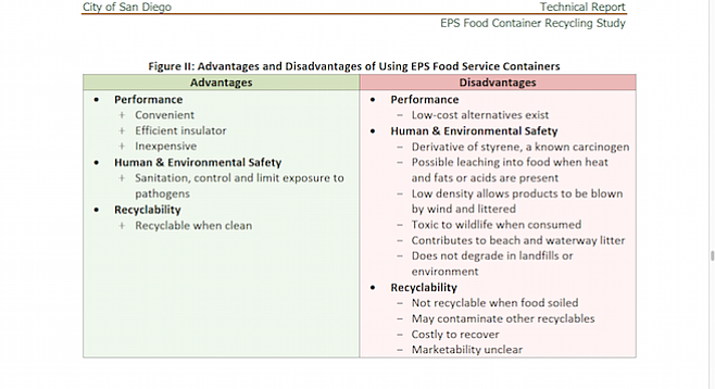 The city's technical report tallied up the pros and cons of styrofoam food containers