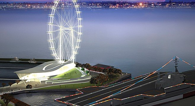 Sketch of proposed Ferris wheel off Harbor Drive