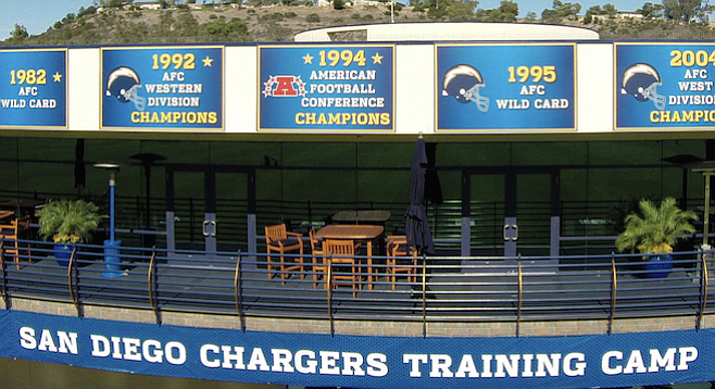 Chargers Park, the team's city-funded and -maintained practice field
