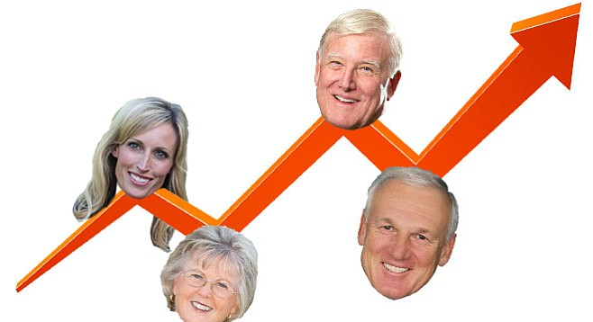 Want it, need it, or not, county supervisors Kristin Gaspar, Dianne Jacob, Greg Cox, Ron Roberts all got a  $19,000 raise.