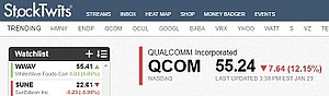 QCOM Stock 1/23/17 about a half-hour before the market closes