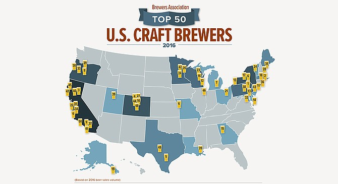 A map shows the locations of the largest craft brewers in 2016