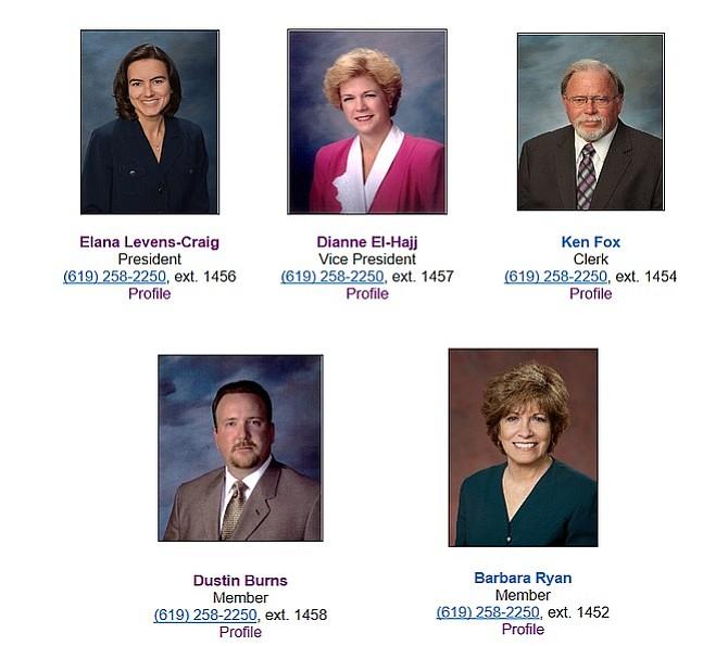 Santee board members get the lowest salaries — around $4,000/year.